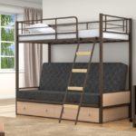 Металлическая кровать двухъярусная недорого Москва